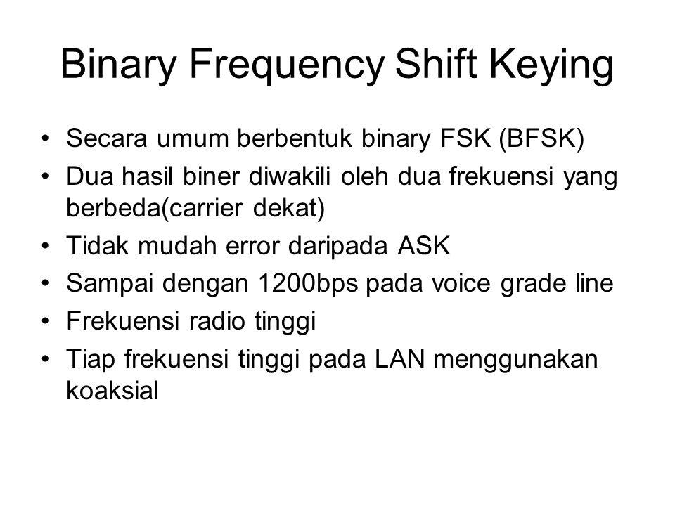 Binary Frequency Shift Keying Secara umum berbentuk binary FSK (BFSK) Dua hasil biner diwakili oleh dua frekuensi yang berbeda(carrier dekat) Tidak mu