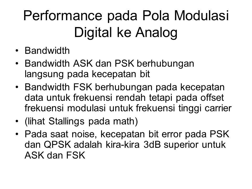 Performance pada Pola Modulasi Digital ke Analog Bandwidth Bandwidth ASK dan PSK berhubungan langsung pada kecepatan bit Bandwidth FSK berhubungan pad