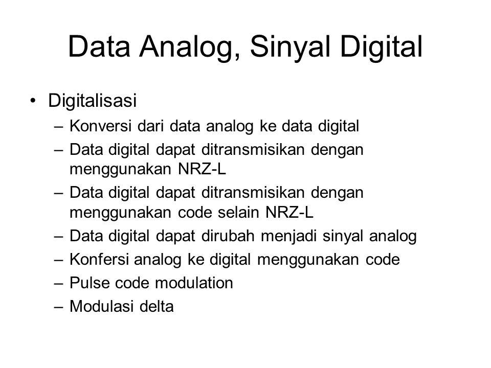 Data Analog, Sinyal Digital Digitalisasi –Konversi dari data analog ke data digital –Data digital dapat ditransmisikan dengan menggunakan NRZ-L –Data
