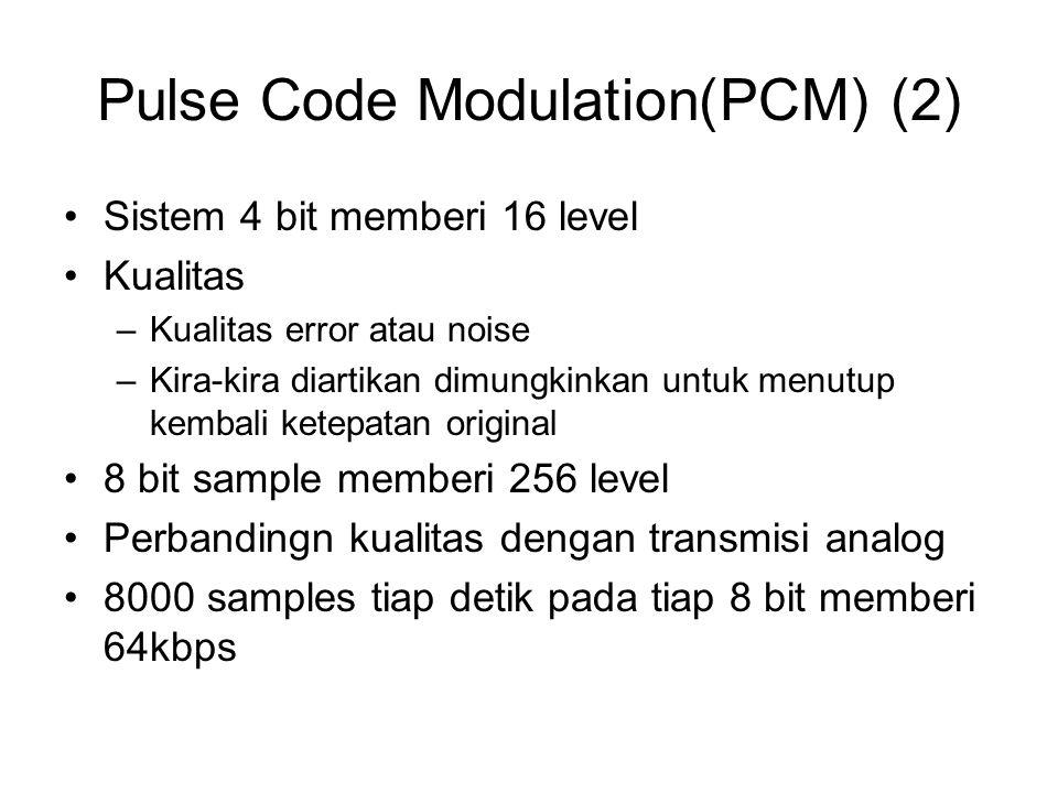 Pulse Code Modulation(PCM) (2) Sistem 4 bit memberi 16 level Kualitas –Kualitas error atau noise –Kira-kira diartikan dimungkinkan untuk menutup kemba