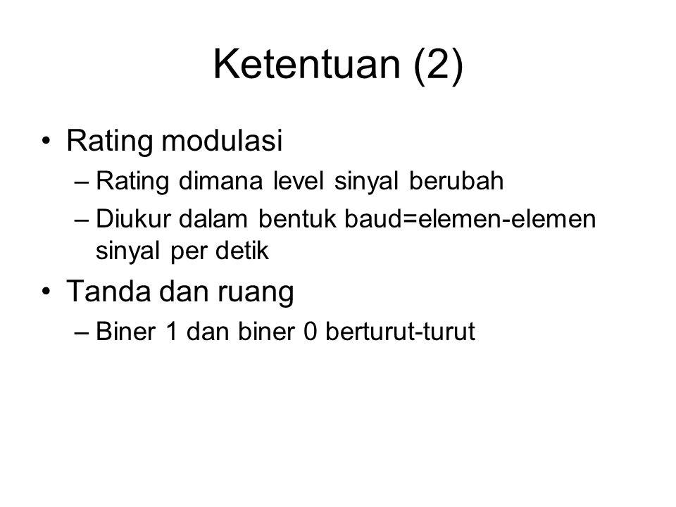 Ketentuan (2) Rating modulasi –Rating dimana level sinyal berubah –Diukur dalam bentuk baud=elemen-elemen sinyal per detik Tanda dan ruang –Biner 1 da