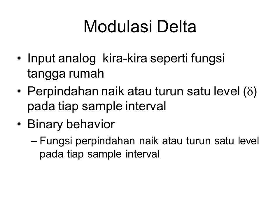 Modulasi Delta Input analog kira-kira seperti fungsi tangga rumah Perpindahan naik atau turun satu level (  ) pada tiap sample interval Binary behavi