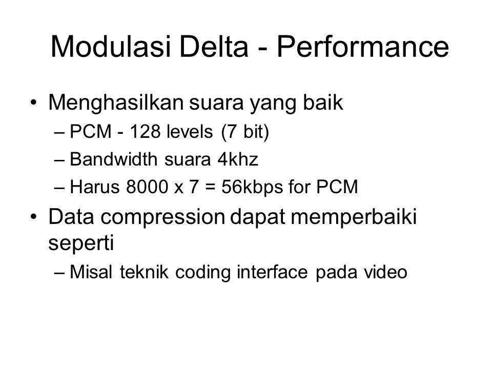 Modulasi Delta - Performance Menghasilkan suara yang baik –PCM - 128 levels (7 bit) –Bandwidth suara 4khz –Harus 8000 x 7 = 56kbps for PCM Data compre