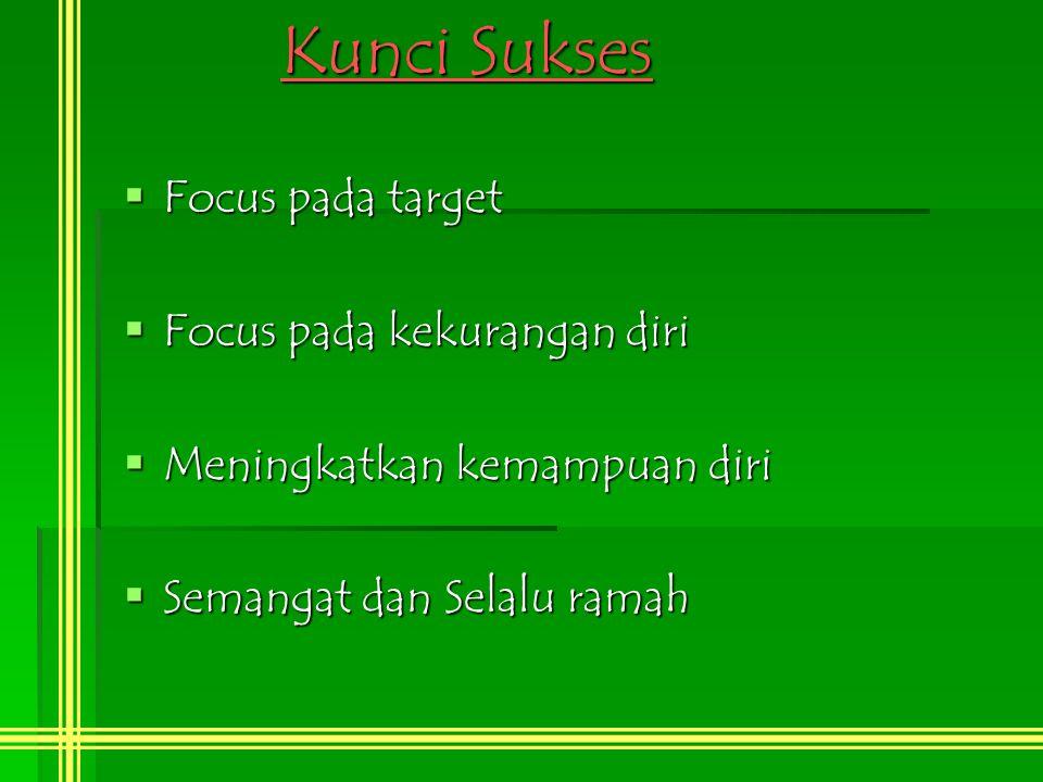 Kunci Sukses  Focus pada target  Focus pada kekurangan diri  Meningkatkan kemampuan diri  Semangat dan Selalu ramah