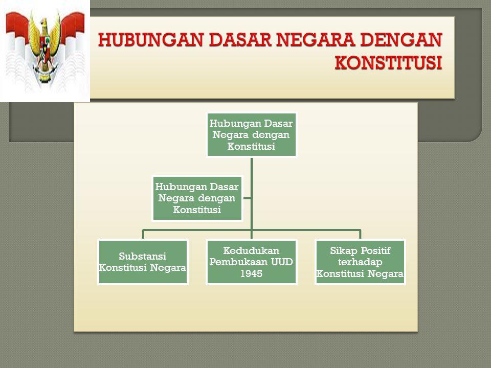 Hubungan Dasar Negara dengan Konstitusi Substansi Konstitusi Negara Kedudukan Pembukaan UUD 1945 Sikap Positif terhadap Konstitusi Negara Hubungan Das