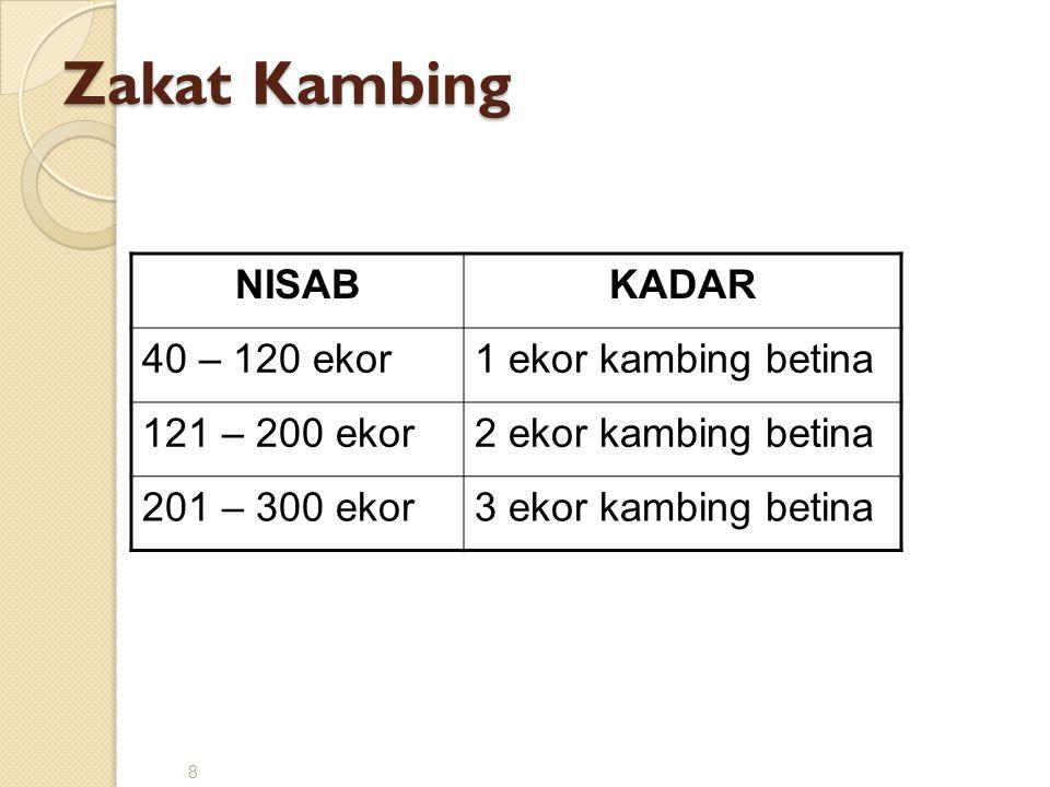 Zakat Kambing NISABKADAR 40 – 120 ekor1 ekor kambing betina 121 – 200 ekor2 ekor kambing betina 201 – 300 ekor3 ekor kambing betina 8