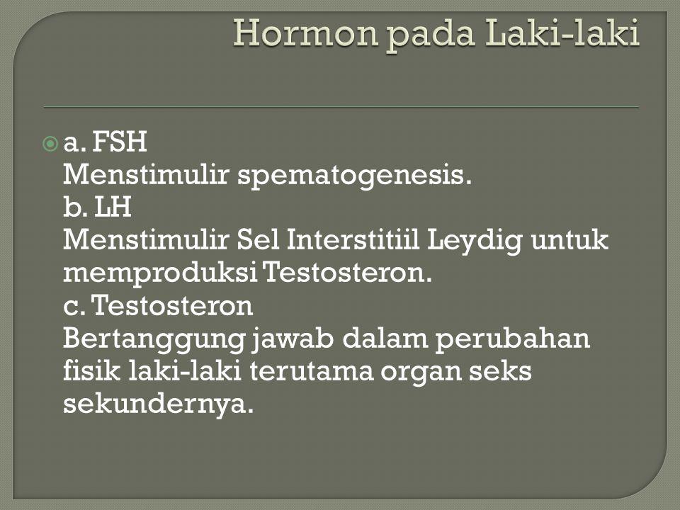  a. FSH Menstimulir spematogenesis. b. LH Menstimulir Sel Interstitiil Leydig untuk memproduksi Testosteron. c. Testosteron Bertanggung jawab dalam p