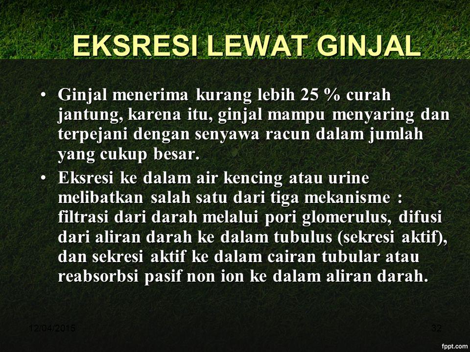 12/04/201532 EKSRESI LEWAT GINJAL Ginjal menerima kurang lebih 25 % curah jantung, karena itu, ginjal mampu menyaring dan terpejani dengan senyawa rac