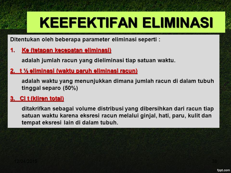 12/04/201536 KEEFEKTIFAN ELIMINASI Ditentukan oleh beberapa parameter eliminasi seperti : 1.Ke (tetapan kecepatan eliminasi) adalah jumlah racun yang