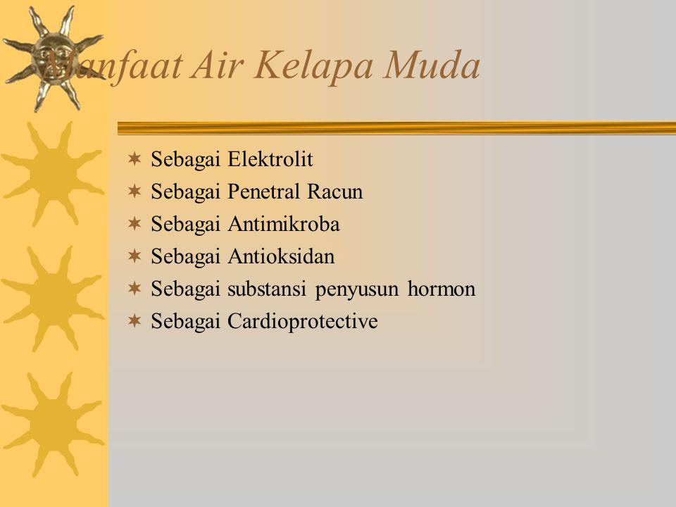 Manfaat Air Kelapa Muda  Sebagai Elektrolit  Sebagai Penetral Racun  Sebagai Antimikroba  Sebagai Antioksidan  Sebagai substansi penyusun hormon  Sebagai Cardioprotective