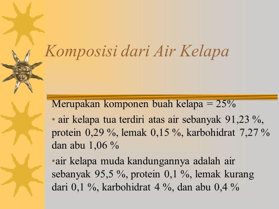 Komposisi dari Air Kelapa Merupakan komponen buah kelapa = 25% air kelapa tua terdiri atas air sebanyak 91,23 %, protein 0,29 %, lemak 0,15 %, karbohidrat 7,27 % dan abu 1,06 % air kelapa muda kandungannya adalah air sebanyak 95,5 %, protein 0,1 %, lemak kurang dari 0,1 %, karbohidrat 4 %, dan abu 0,4 %