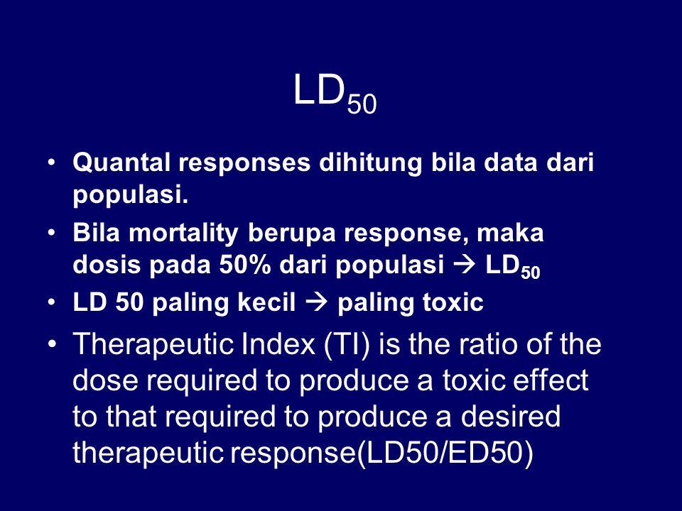 LD 50 Quantal responses dihitung bila data dari populasi.
