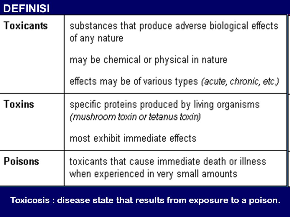 - DEFINISI Toxicosis : disease state that results from exposure to a poison.