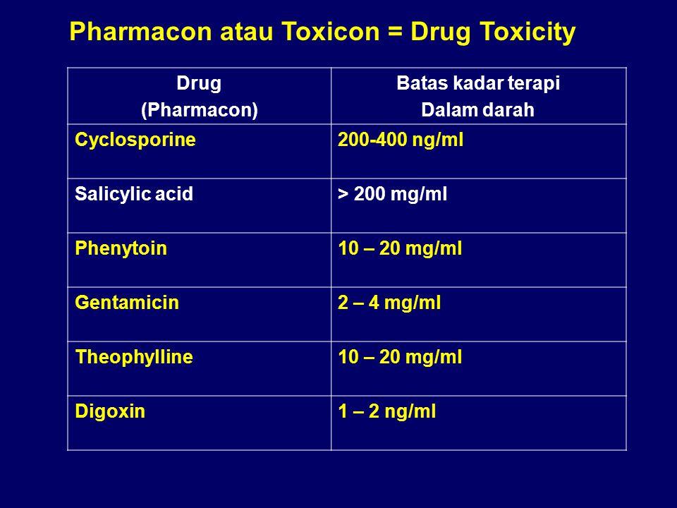 Drug (Pharmacon) Batas kadar terapi Dalam darah Cyclosporine200-400 ng/ml Salicylic acid> 200 mg/ml Phenytoin10 – 20 mg/ml Gentamicin2 – 4 mg/ml Theophylline10 – 20 mg/ml Digoxin1 – 2 ng/ml Pharmacon atau Toxicon = Drug Toxicity
