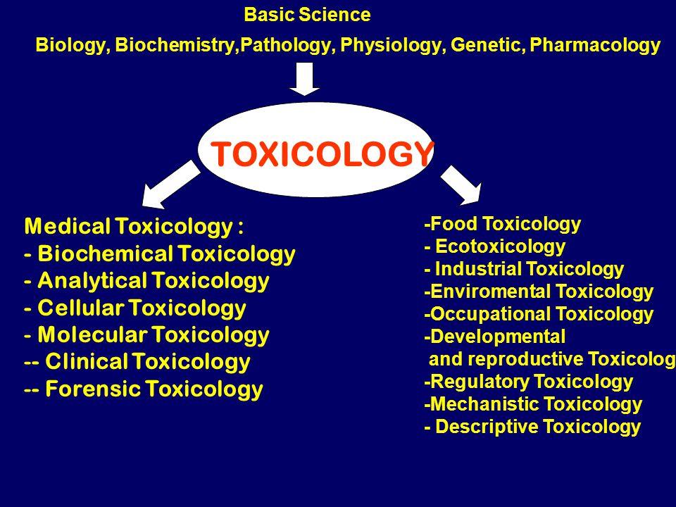Basic Science Biology, Biochemistry,Pathology, Physiology, Genetic, Pharmacology TOXICOLOGY Medical Toxicology : - Biochemical Toxicology - Analytical Toxicology - Cellular Toxicology - Molecular Toxicology -- Clinical Toxicology -- Forensic Toxicology -Food Toxicology - Ecotoxicology - Industrial Toxicology -Enviromental Toxicology -Occupational Toxicology -Developmental and reproductive Toxicology -Regulatory Toxicology -Mechanistic Toxicology - Descriptive Toxicology