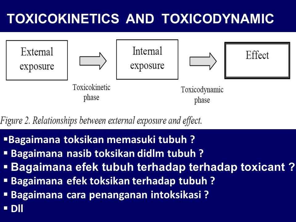 TOXICOKINETICS AND TOXICODYNAMIC  Bagaimana toksikan memasuki tubuh ?  Bagaimana nasib toksikan didlm tubuh ?  Bagaimana efek tubuh terhadap terhad