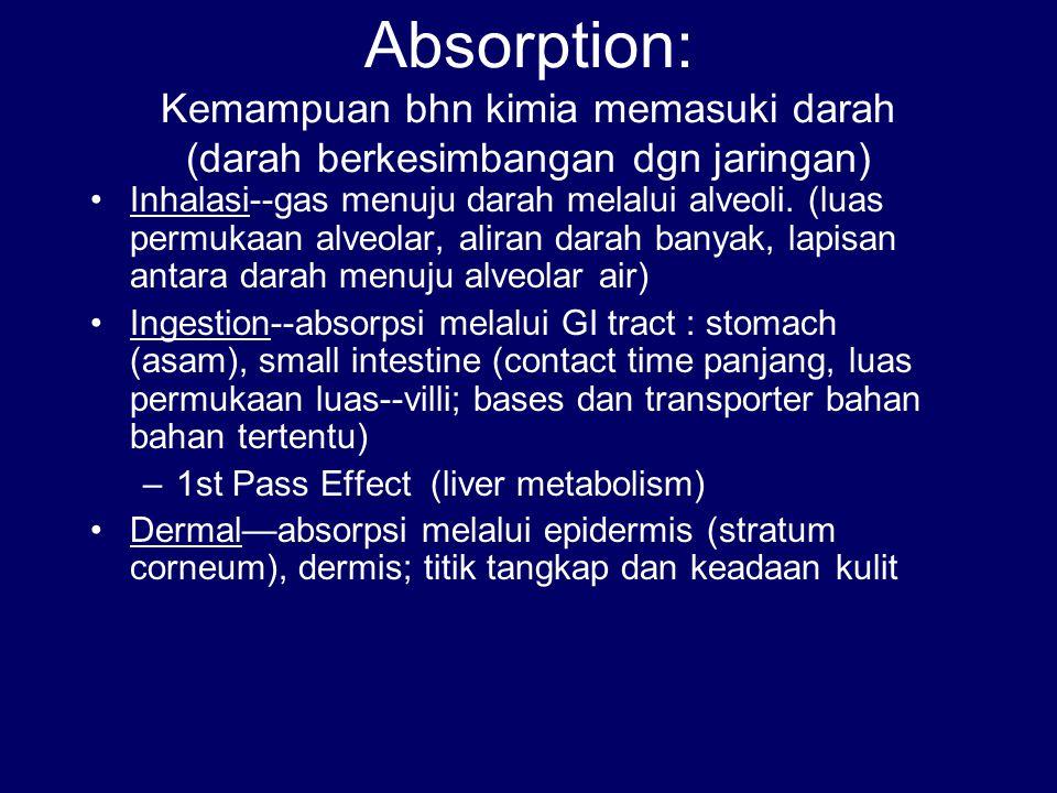 Absorption: Kemampuan bhn kimia memasuki darah (darah berkesimbangan dgn jaringan) Inhalasi--gas menuju darah melalui alveoli. (luas permukaan alveola