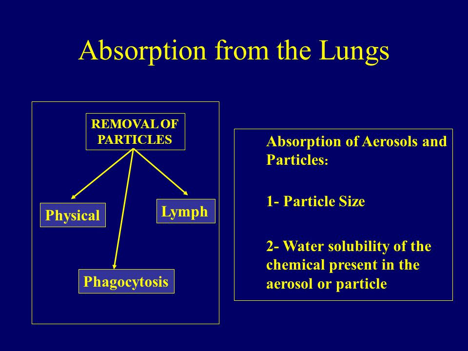 Absorption of Aerosols and Particles : 1- Particle Size 2- Water solubility of the chemical present in the aerosol or particle REMOVAL OF PARTICLES Ph