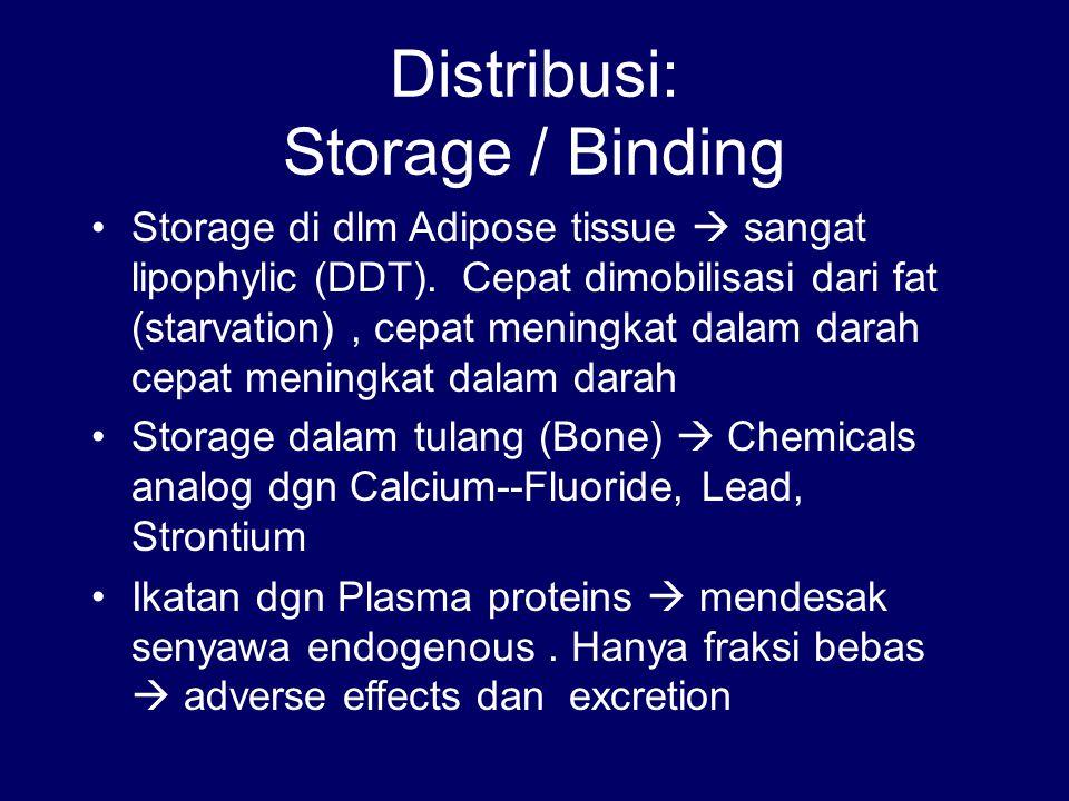 Distribusi: Storage / Binding Storage di dlm Adipose tissue  sangat lipophylic (DDT). Cepat dimobilisasi dari fat (starvation), cepat meningkat dalam