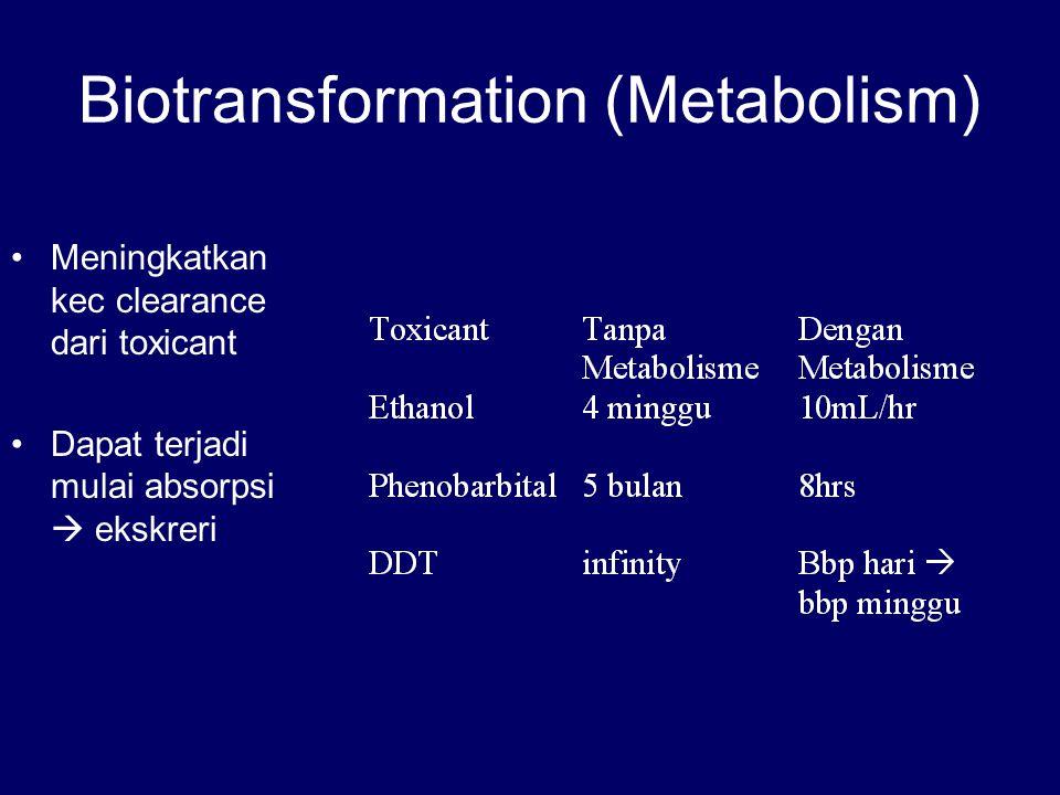 Biotransformation (Metabolism) Meningkatkan kec clearance dari toxicant Dapat terjadi mulai absorpsi  ekskreri