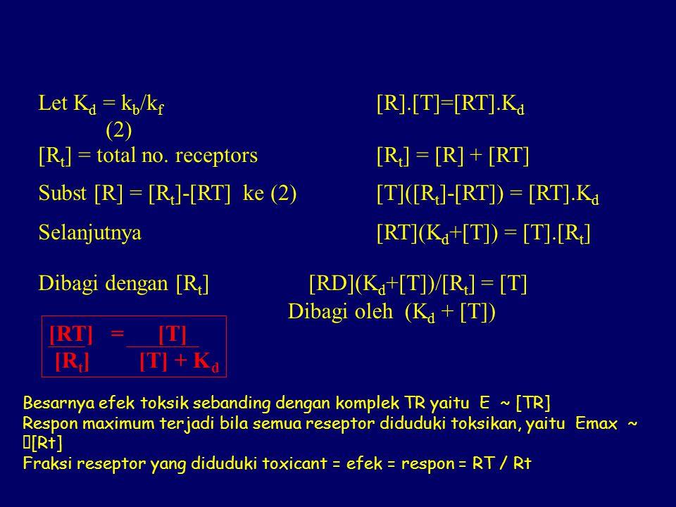Let K d = k b /k f [R].[T]=[RT].K d (2) [RT] = [T] [R t ] [T] + K d [R t ] = total no. receptors [R t ] = [R] + [RT] Subst [R] = [R t ]-[RT] ke (2)[T]