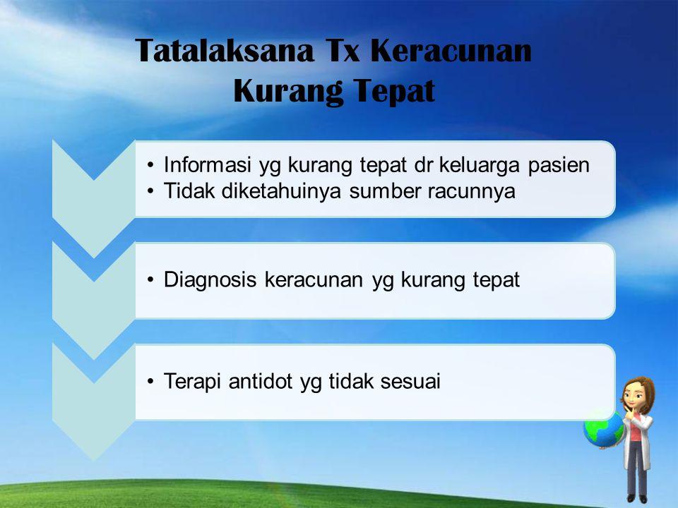 Keracunan Penyebab Kematian Ketidaktahuan teman / keluarga px bahwa telah terjadi kasus keracunan Keterlambatan pasien dibawa ke rumah sakit Penatalak