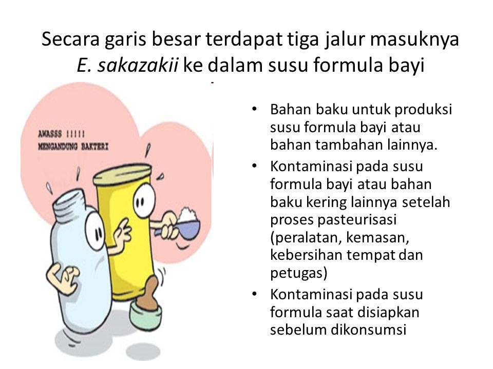 Secara garis besar terdapat tiga jalur masuknya E. sakazakii ke dalam susu formula bayi Bahan baku untuk produksi susu formula bayi atau bahan tambaha