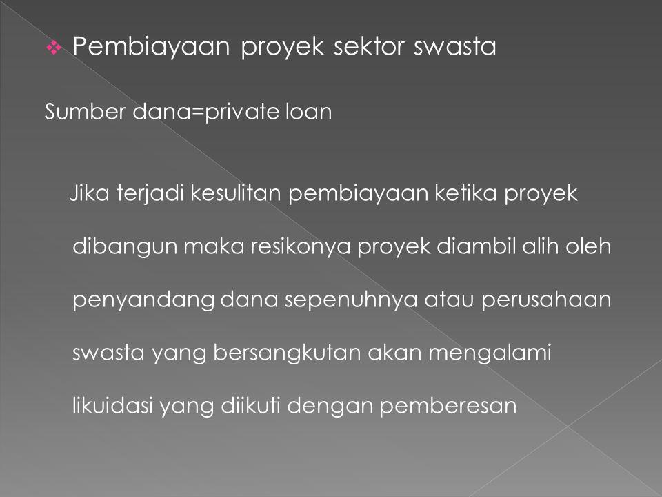  Pembiayaan proyek sektor swasta Sumber dana=private loan Jika terjadi kesulitan pembiayaan ketika proyek dibangun maka resikonya proyek diambil alih