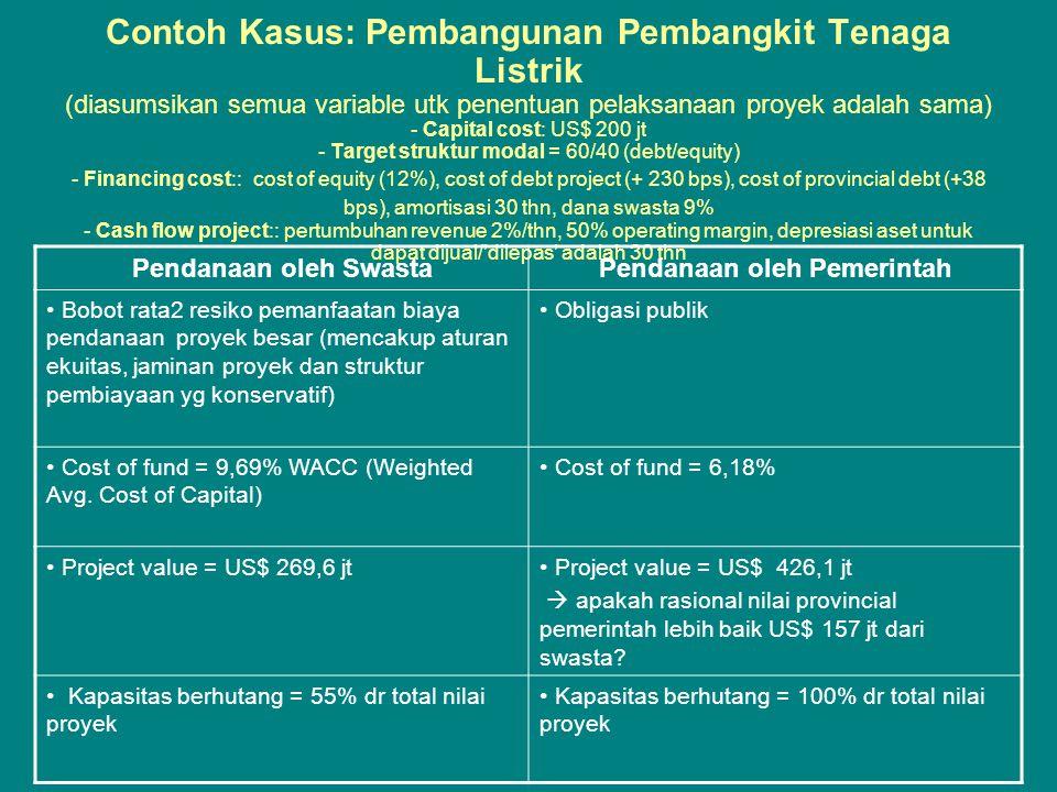 Contoh Kasus: Pembangunan Pembangkit Tenaga Listrik (diasumsikan semua variable utk penentuan pelaksanaan proyek adalah sama) - Capital cost: US$ 200 jt - Target struktur modal = 60/40 (debt/equity) - Financing cost:: cost of equity (12%), cost of debt project (+ 230 bps), cost of provincial debt (+38 bps), amortisasi 30 thn, dana swasta 9% - Cash flow project:: pertumbuhan revenue 2%/thn, 50% operating margin, depresiasi aset untuk dapat dijual/'dilepas' adalah 30 thn Pendanaan oleh SwastaPendanaan oleh Pemerintah Bobot rata2 resiko pemanfaatan biaya pendanaan proyek besar (mencakup aturan ekuitas, jaminan proyek dan struktur pembiayaan yg konservatif) Obligasi publik Cost of fund = 9,69% WACC (Weighted Avg.