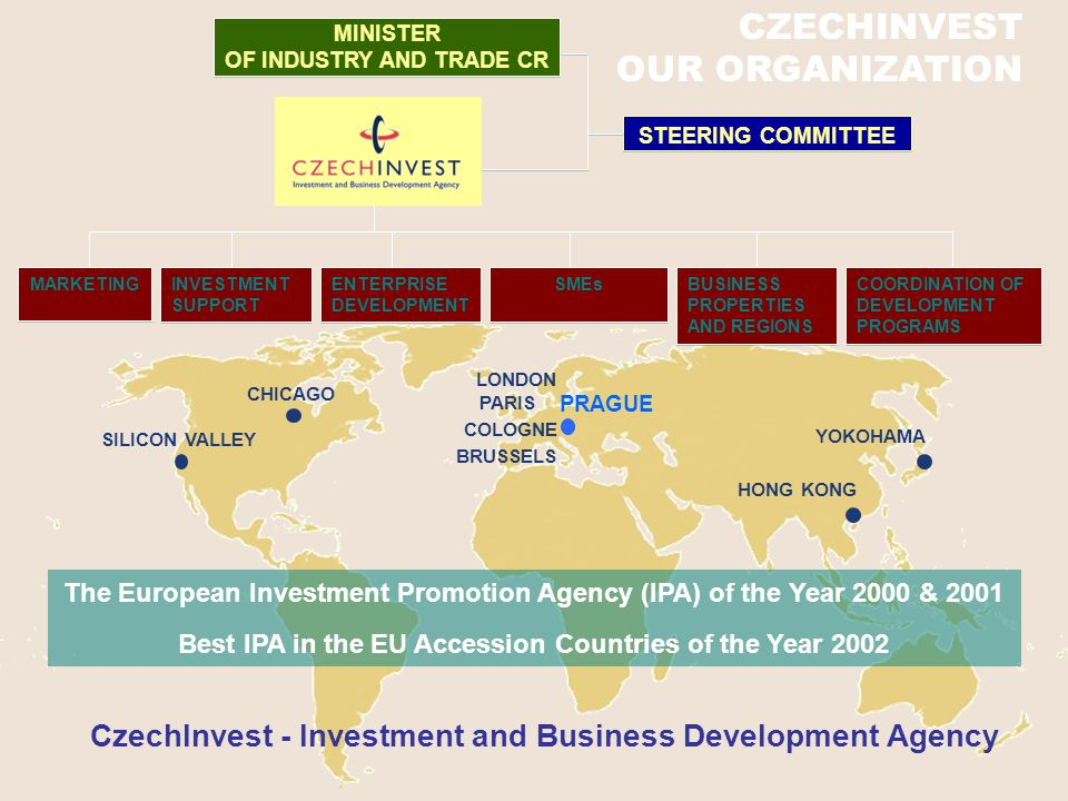 CZECHINVEST OUR ORGANIZATION CHICAGO SILICON VALLEY BRUSSELS LONDON COLOGNE PARIS PRAGUE YOKOHAMA HONG KONG STEERING COMMITTEE MARKETING MINISTER OF INDUSTRY AND TRADE CR INVESTMENT SUPPORT ENTERPRISE DEVELOPMENT SMEsBUSINESS PROPERTIES AND REGIONS COORDINATION OF DEVELOPMENT PROGRAMS The European Investment Promotion Agency (IPA) of the Year 2000 & 2001 Best IPA in the EU Accession Countries of the Year 2002 CzechInvest - Investment and Business Development Agency