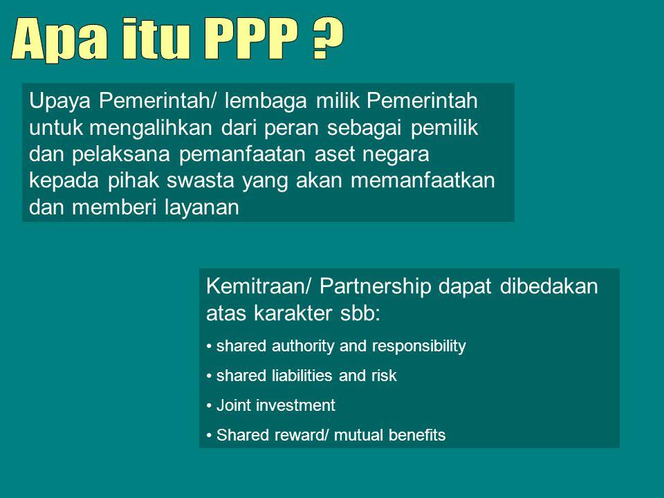 Upaya Pemerintah/ lembaga milik Pemerintah untuk mengalihkan dari peran sebagai pemilik dan pelaksana pemanfaatan aset negara kepada pihak swasta yang