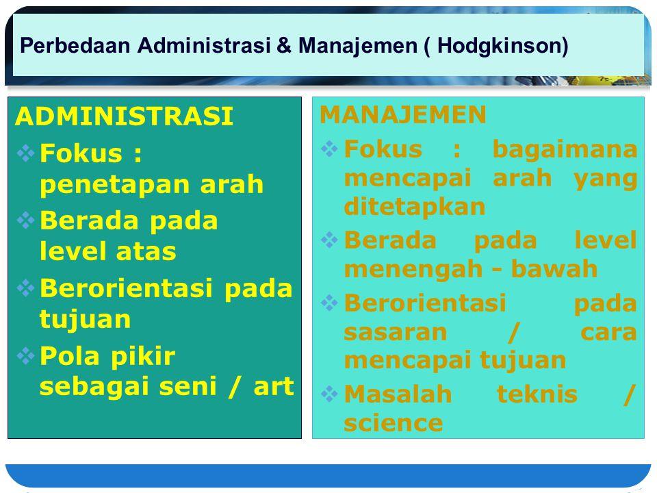 Perbedaan Administrasi & Manajemen ( Hodgkinson) ADMINISTRASI  Fokus : penetapan arah  Berada pada level atas  Berorientasi pada tujuan  Pola piki