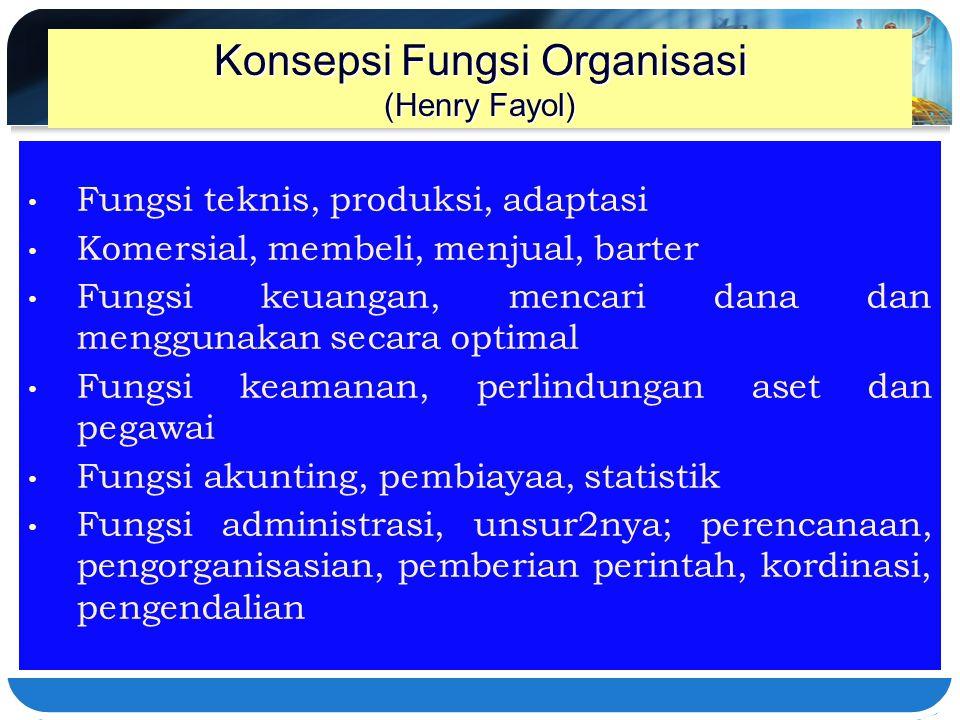 Konsepsi Fungsi Organisasi (Henry Fayol) Fungsi teknis, produksi, adaptasi Komersial, membeli, menjual, barter Fungsi keuangan, mencari dana dan mengg