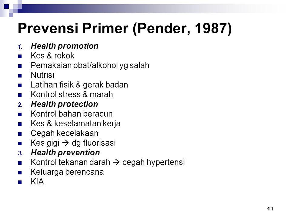 11 Prevensi Primer (Pender, 1987) 1. Health promotion Kes & rokok Pemakaian obat/alkohol yg salah Nutrisi Latihan fisik & gerak badan Kontrol stress &