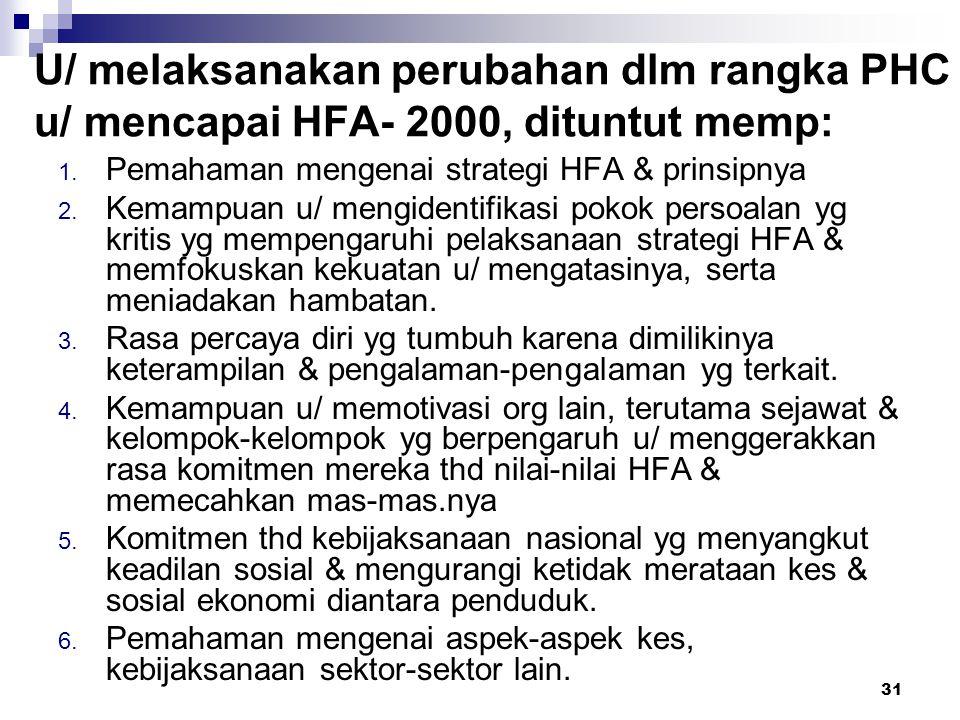 31 U/ melaksanakan perubahan dlm rangka PHC u/ mencapai HFA- 2000, dituntut memp: 1. Pemahaman mengenai strategi HFA & prinsipnya 2. Kemampuan u/ meng