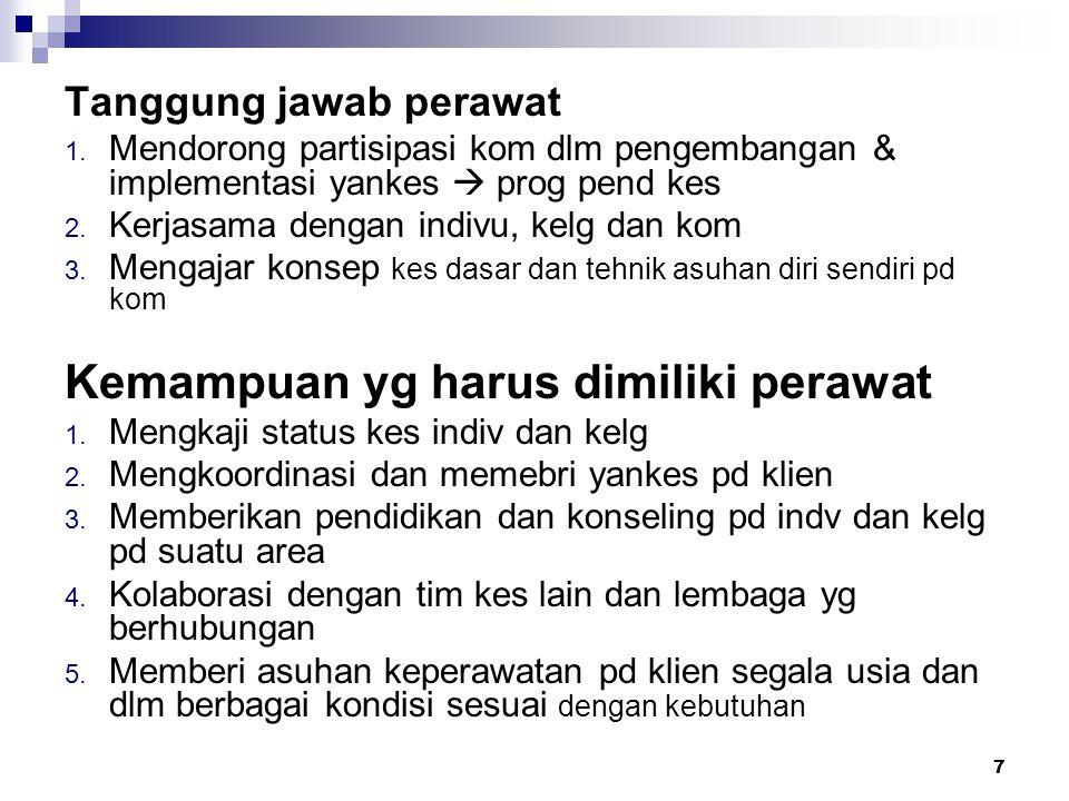18 Lokakarya managemen PKMD th.
