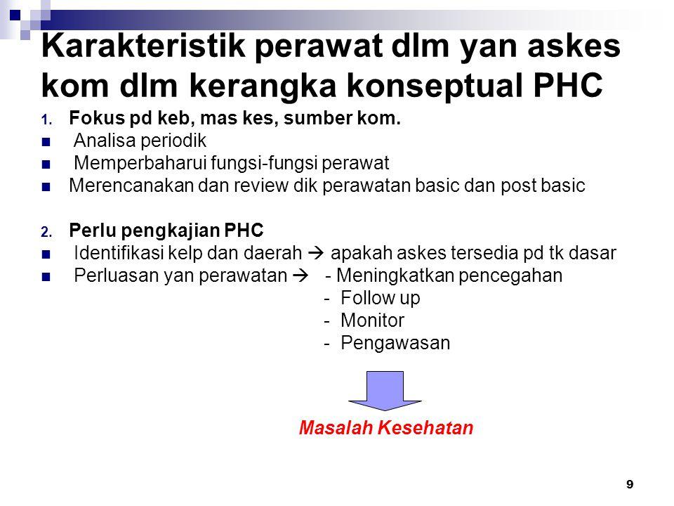 9 Karakteristik perawat dlm yan askes kom dlm kerangka konseptual PHC 1. Fokus pd keb, mas kes, sumber kom. Analisa periodik Memperbaharui fungsi-fung