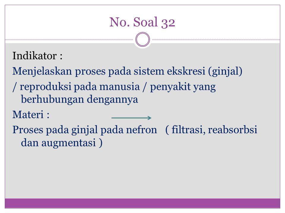 No. Soal 32 Indikator : Menjelaskan proses pada sistem ekskresi (ginjal) / reproduksi pada manusia / penyakit yang berhubungan dengannya Materi : Pros
