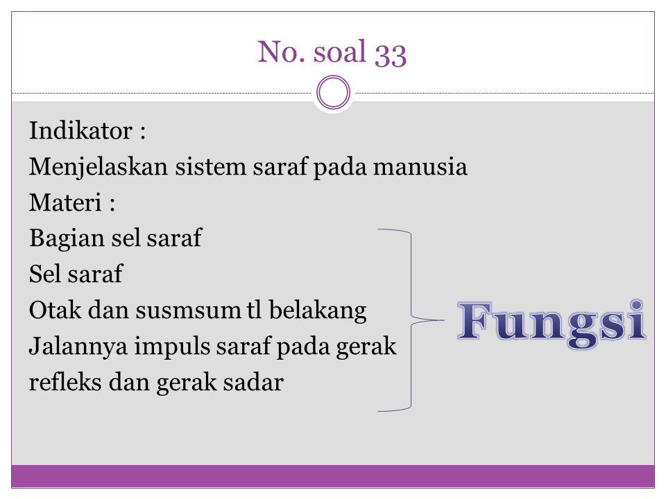 No. soal 33 Indikator : Menjelaskan sistem saraf pada manusia Materi : Bagian sel saraf Sel saraf Otak dan susmsum tl belakang Jalannya impuls saraf p