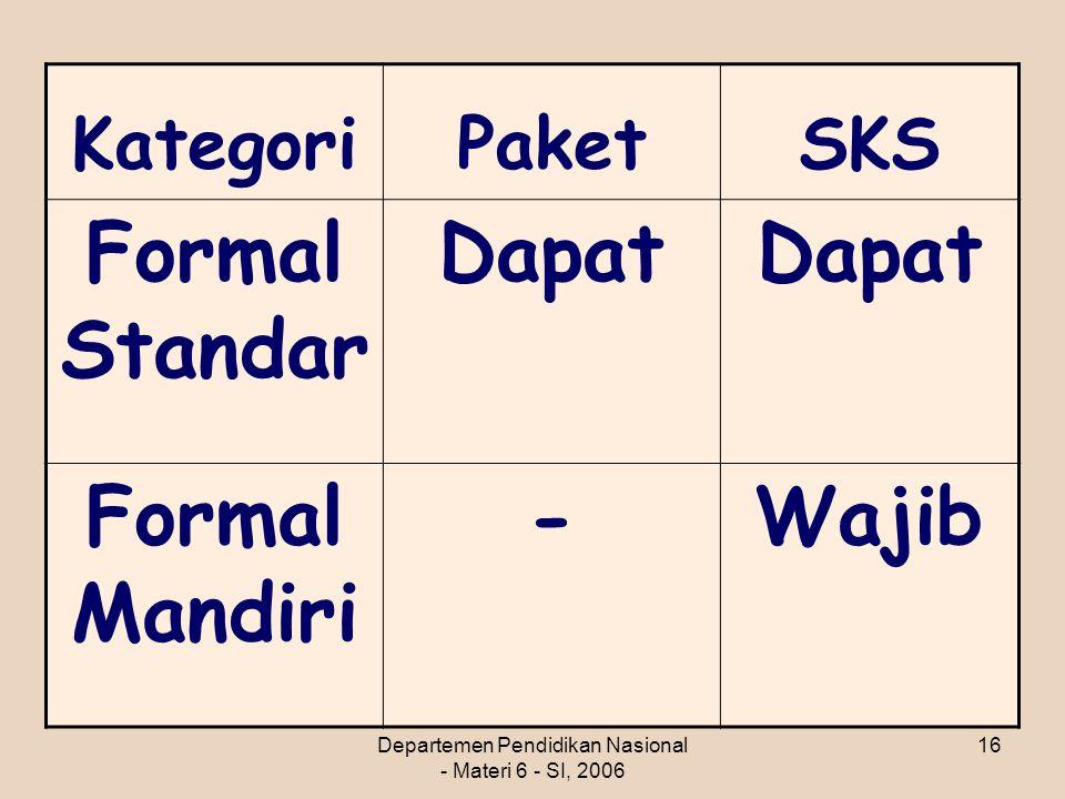 Departemen Pendidikan Nasional - Materi 6 - SI, 2006 16 KategoriPaketSKS Formal Standar Dapat Formal Mandiri -Wajib