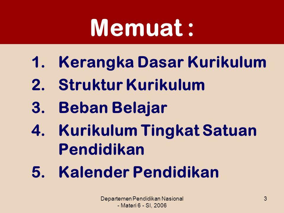 Departemen Pendidikan Nasional - Materi 6 - SI, 2006 3 Memuat : 1.Kerangka Dasar Kurikulum 2.Struktur Kurikulum 3.Beban Belajar 4.Kurikulum Tingkat Sa