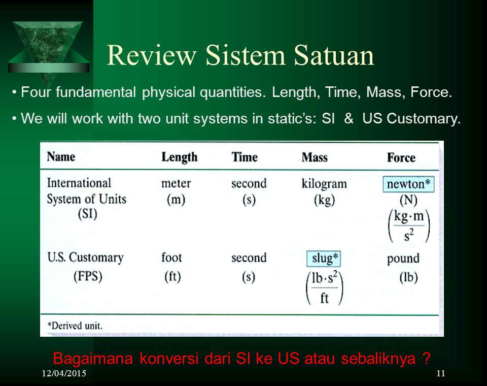12/04/201511 Review Sistem Satuan Four fundamental physical quantities. Length, Time, Mass, Force. We will work with two unit systems in static's: SI