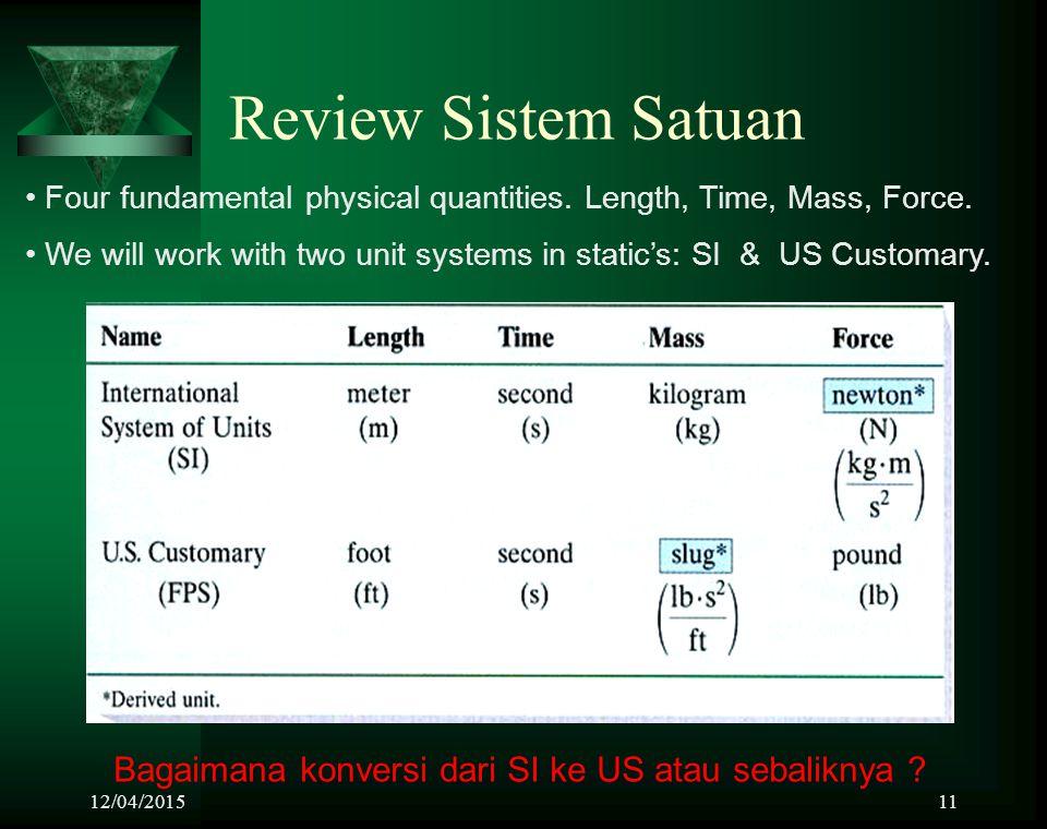 12/04/201511 Review Sistem Satuan Four fundamental physical quantities.