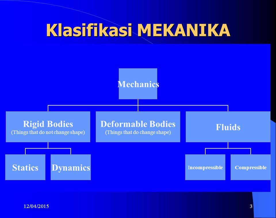 12/04/20153 Klasifikasi MEKANIKA Mechanics Rigid Bodies (Things that do not change shape) StaticsDynamics Deformable Bodies (Things that do change shape) Fluids IncompressibleCompressible
