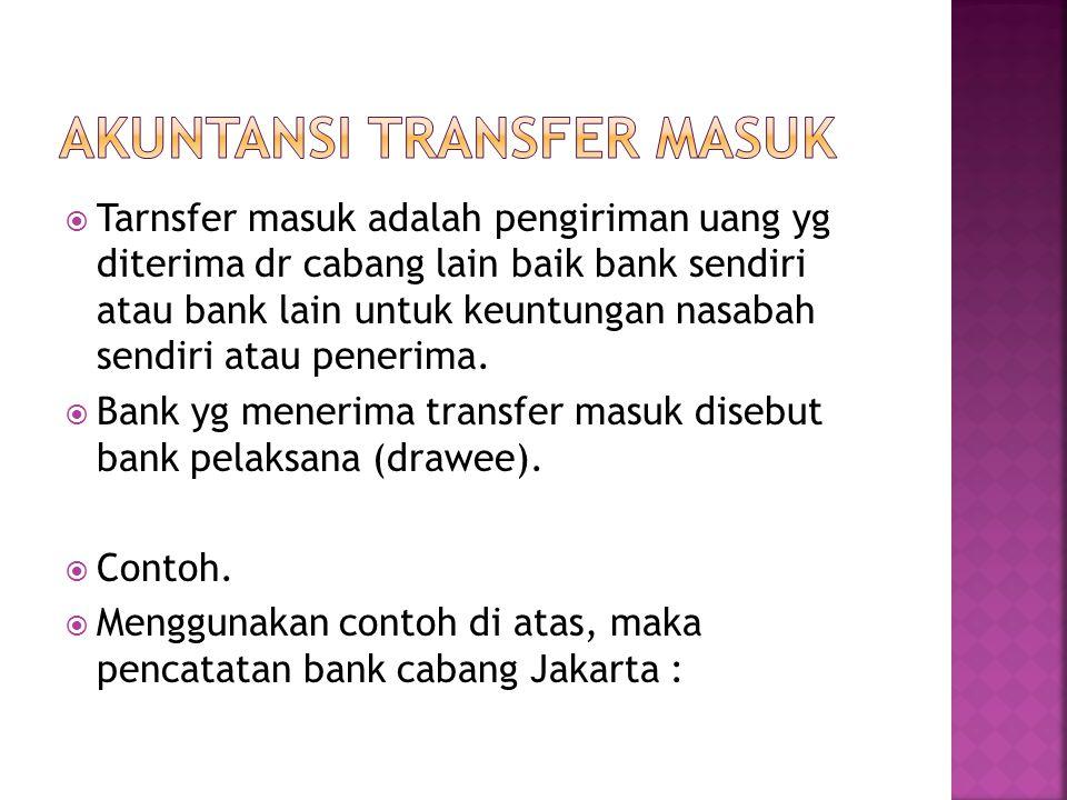  Tarnsfer masuk adalah pengiriman uang yg diterima dr cabang lain baik bank sendiri atau bank lain untuk keuntungan nasabah sendiri atau penerima. 