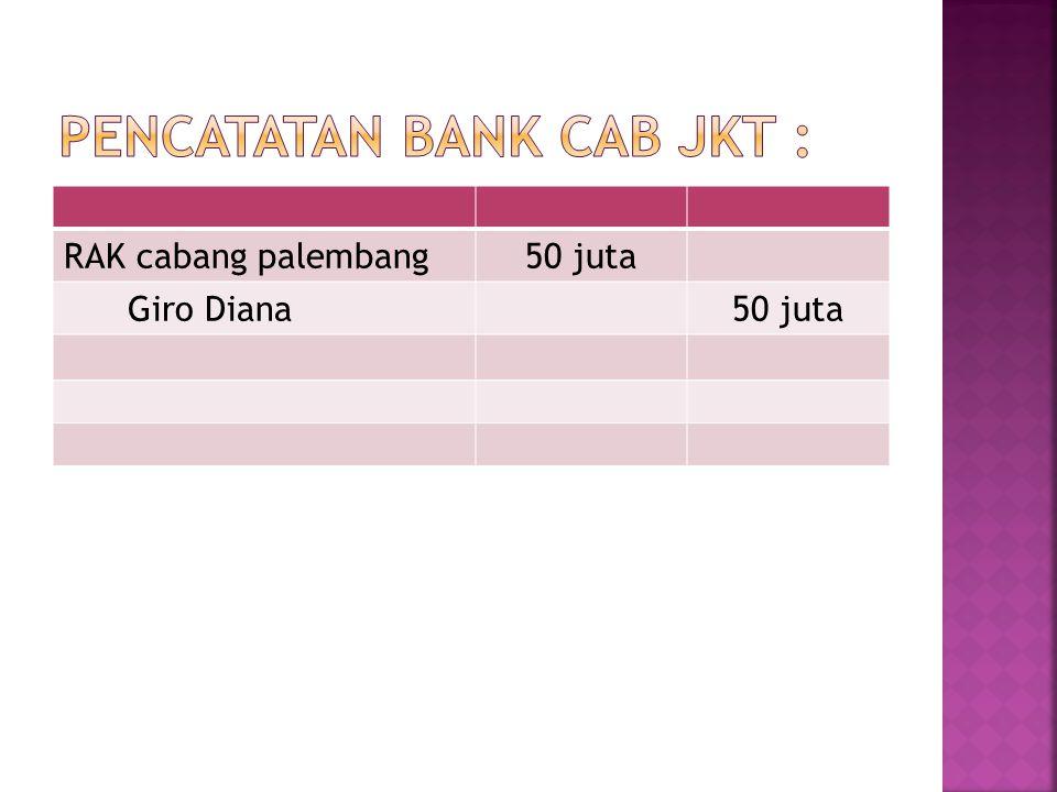 RAK cabang palembang50 juta Giro Diana50 juta