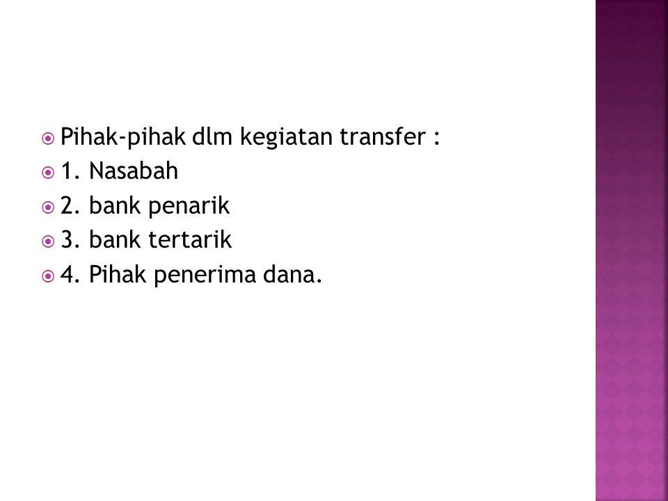  Pihak-pihak dlm kegiatan transfer :  1. Nasabah  2. bank penarik  3. bank tertarik  4. Pihak penerima dana.