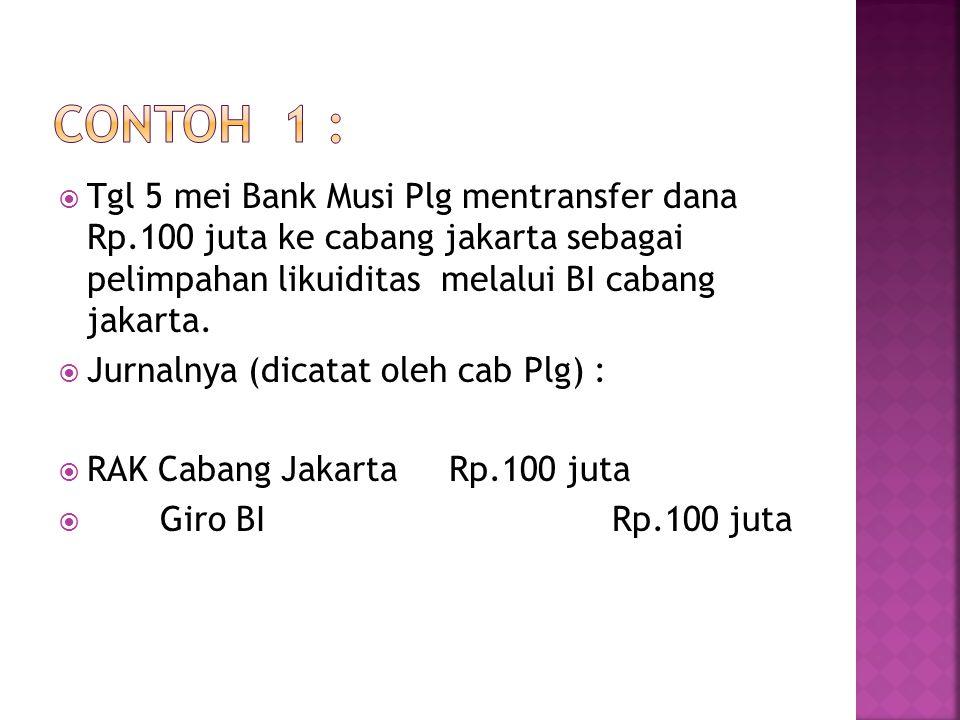  Tgl 5 mei Bank Musi Plg mentransfer dana Rp.100 juta ke cabang jakarta sebagai pelimpahan likuiditas melalui BI cabang jakarta.  Jurnalnya (dicatat