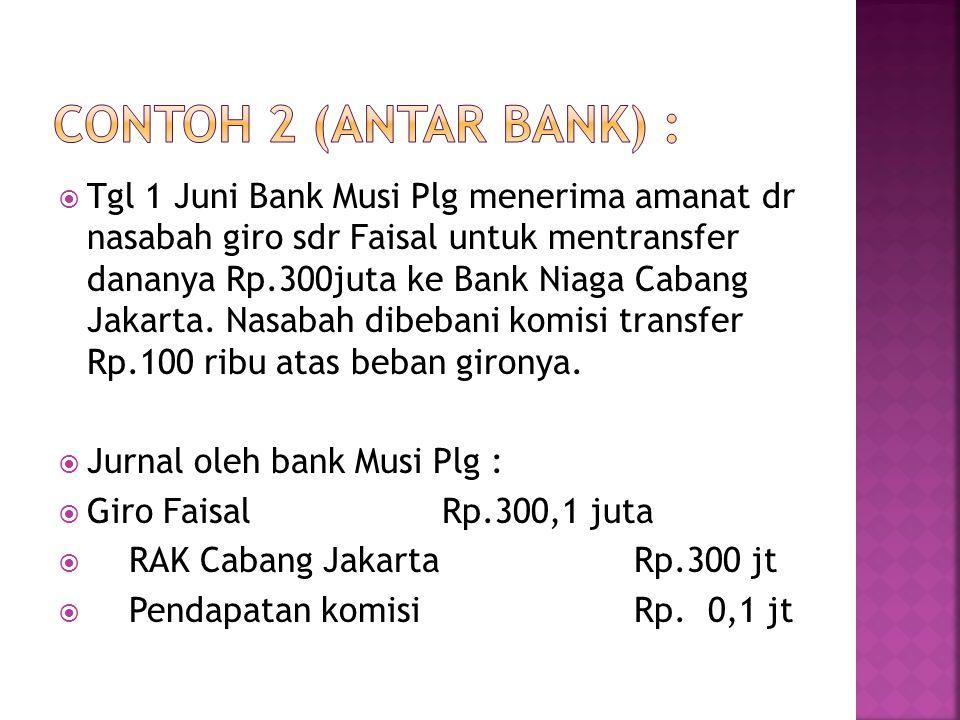  Tgl 15 mei nasabah giro Amin memberi amanat kpd Bank Musi Plg untuk mentransfer dana kpd Diana nasabah Bank yg sama di Jakarta Rp.50 juta.