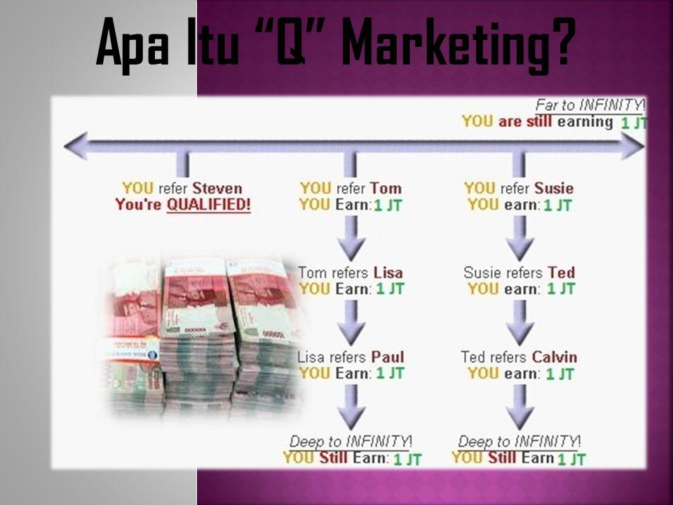 """Apa Itu """"Q"""" Marketing? Dikembangkan tim praktisi dan ahli marketing online berpengalaman yang terbukti mampu menghasilkan puluhan juta PERHARI Sistem"""